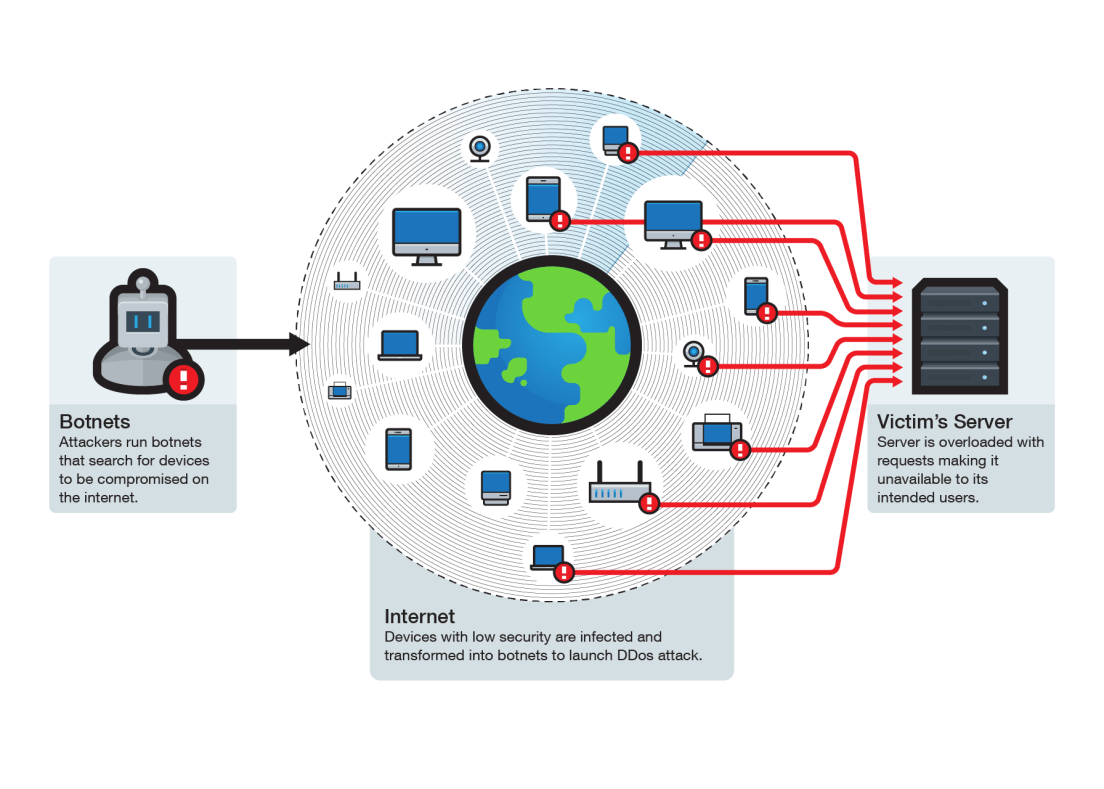 Automatically delete competitor products - Trend Micro