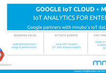 mnubo Google IoT Cloud