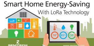 Smart Home with LoRa