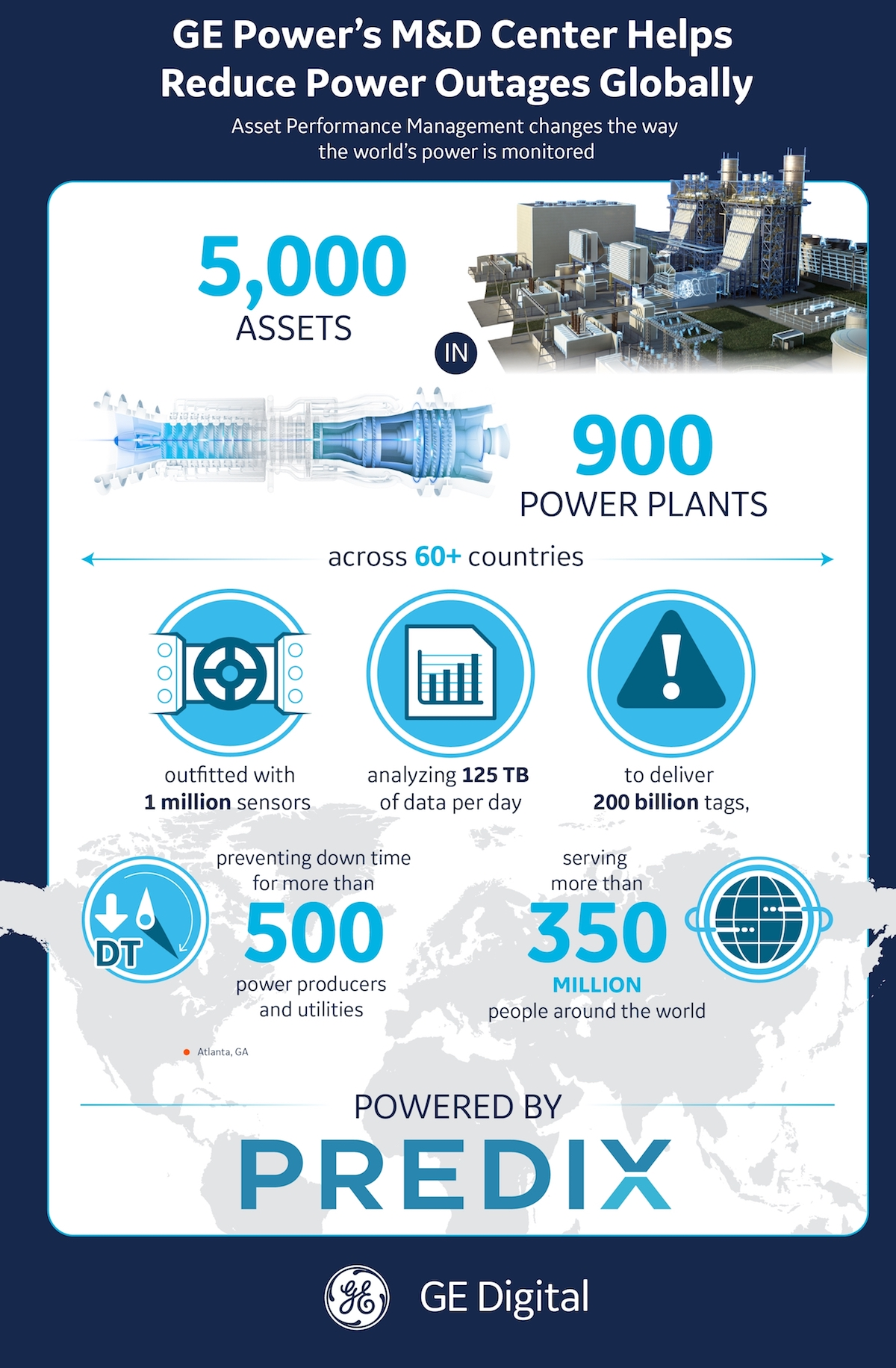 GE: Reducing Power Outages Worldwide with Large-Scale