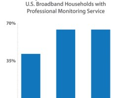 Parks-Professional-Monitoring-Households