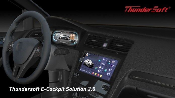 Thundersoft E-Cockpit