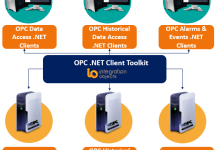 OPC .NET Client Toolkit