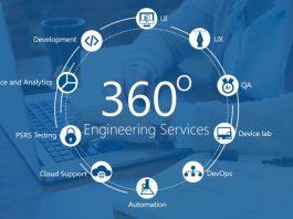 IoT Engineering Services Market