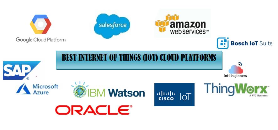 Best Internet of Things (Iot) Cloud platforms - iot4beginners