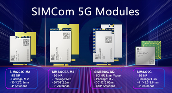 SIMCom Has Invested over RMB 500 Million in 5G and Is Expected to Launch R16 Standard Modules Next Year