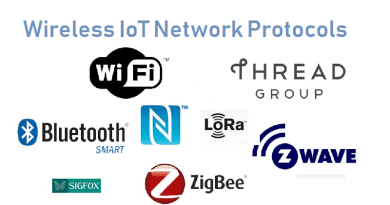 Wireless IoT Network Protocols