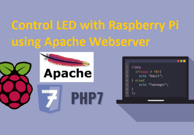 Control LED with Raspberry Pi using Apache Webserver