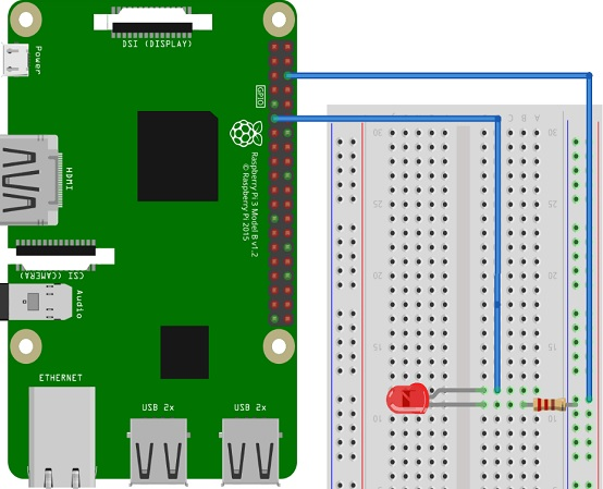 Raspberry Pi with ThingsBoard IoT Platform