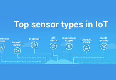 commonly used sensors in Iot