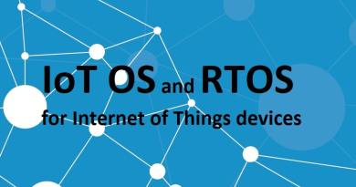 Top IoT Operating Systems in 2020-min
