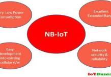 NB-IoT IoTDunia