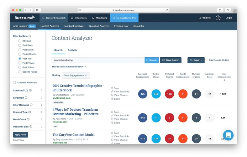 Buzzsumo - great tool to master as you're starting a blog