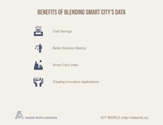 benefits-of-blending-smart-city-s-data-2.png