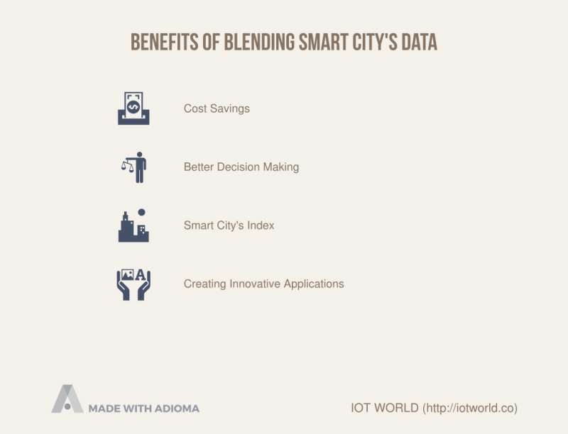 benefits-of-blending-smart-city-s-data-2.png