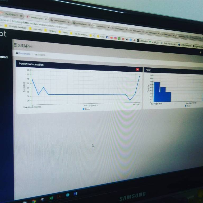 Power Monitoring Using FAVORIOT – favoriot