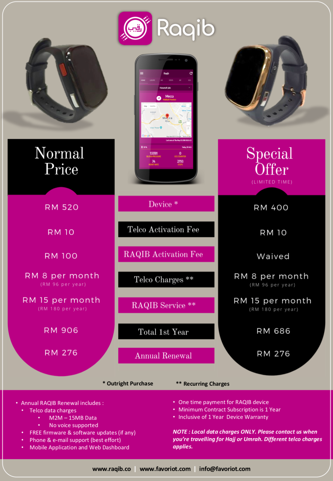 Raqib Pricing - Special Offer.png