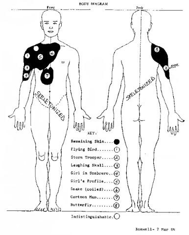 Location of the tattoos on victim