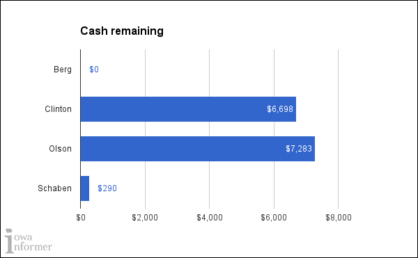 cash-remaining-1