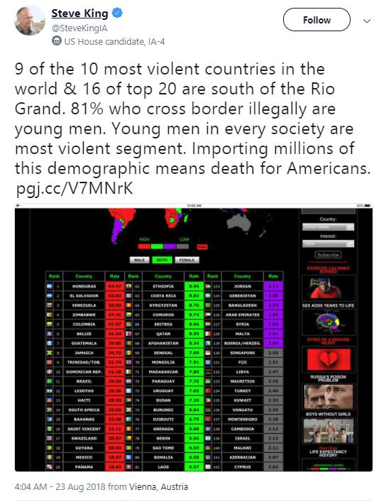 king-stats-tweet