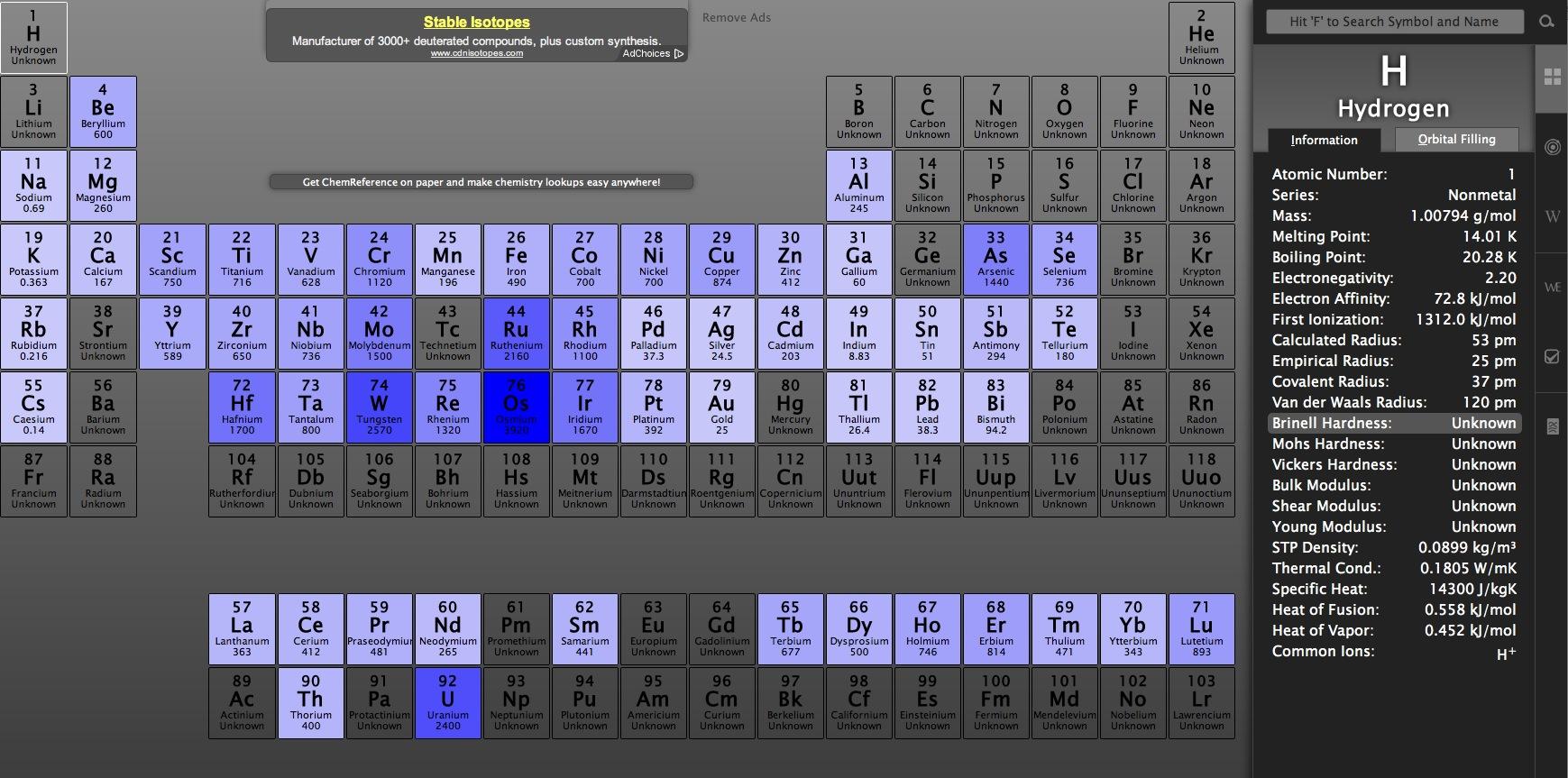 Chemreference una tabla peridica de los elementos qumicos muy chemreference una tabla peridica de los elementos qumicos muy completa urtaz Images