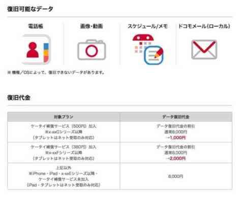 ケータイデータ復旧サービスアプリogjag