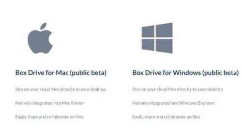 Box Drive for Mac (public beta)