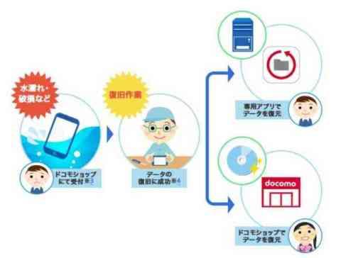 ケータイデータ復旧サービスアプリ12