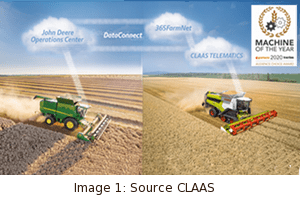 Building the Smart Farming Ecosystem: Cloud-to-Cloud Collaboration DataConnect initiated by 365FarmNet, Claas and John Deere