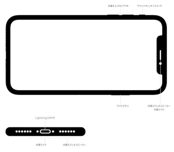 iPhone X 各部名称 Apple
