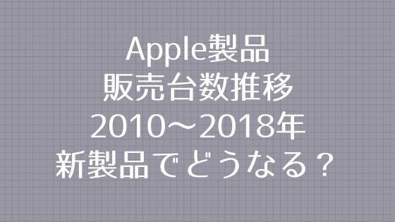 Apple製品販売台数推移!iPhoneXS/XR/新型MacBookAir/iPadProでどうなる?
