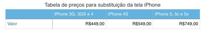 tabela-de-preco-troca-tela-quebrada-iphone - Quebrou a tela do iPhone? Veja o que fazer para consertar
