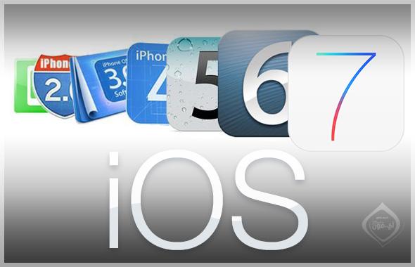 مزايا واختصارات مغمورة في نظام iOS الجزء الثاني