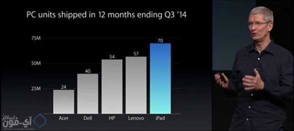 AppleEvent_iPad2014_21