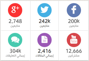 iPhoneIslam_Social_2014