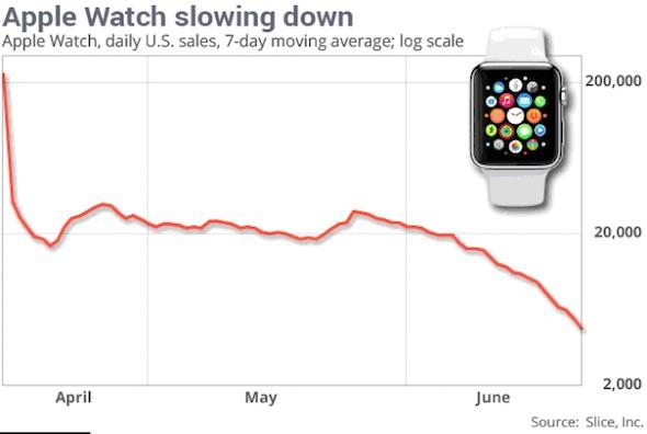 applewatchdown2