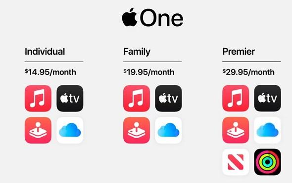 هل يمكن لجوجل منافسة خدمة أبل Apple One بسهولة؟