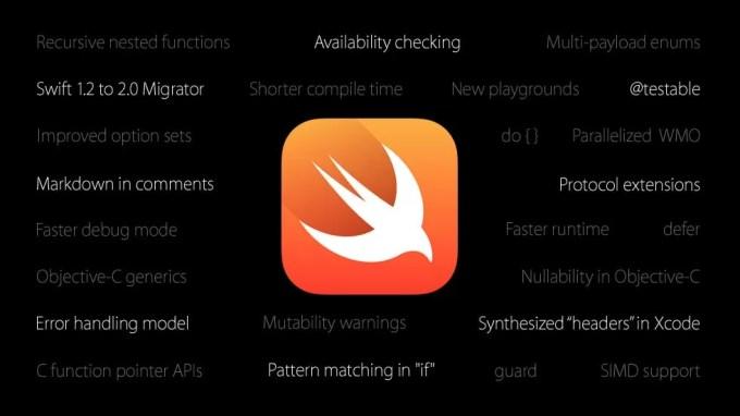 Презентация Apple Swift 2