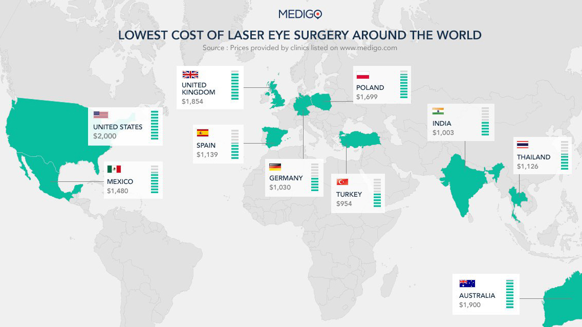 Map showing cost of laser eye surgery in different countries