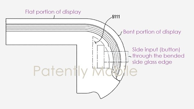 Image from Samsung patent with buttons through the display glass