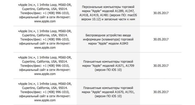 Tabla de nuevos registros de artículos no mostrados por Apple