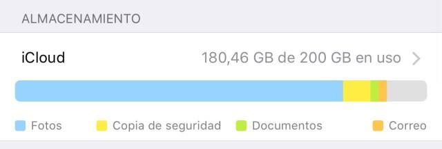Utilización del espacio de almacenamiento en iCloud