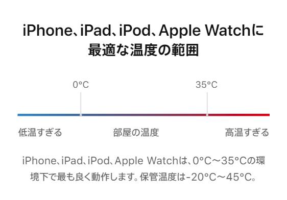iPhoneの使用環境に適した気温は、0℃~35℃