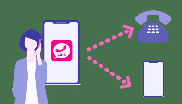 「Rakuten Link」アプリご利用で国内通話使い放題