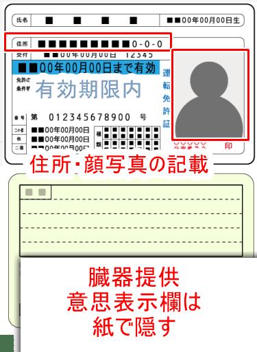 運転免許証01