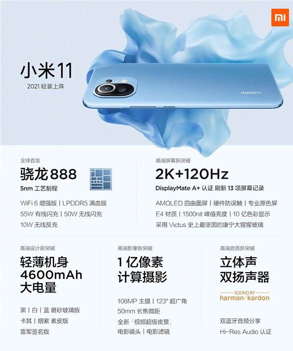 A picture to understand the AI technology of Xiaomi Mi 11: One key to  eliminate chaos and make Xiao Ai become another you - iPhone Wired