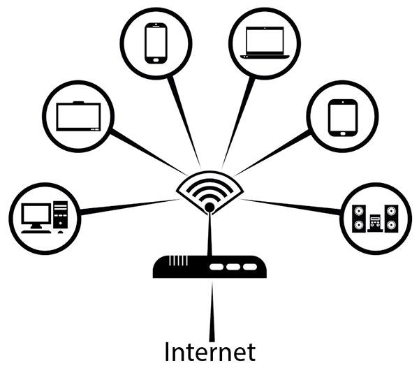 Как работает WiFi