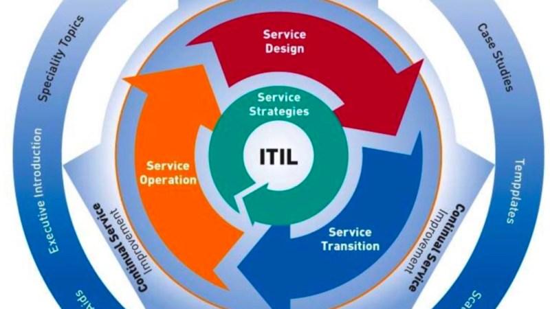 ITIL, Ciclo de Vida del Servicio
