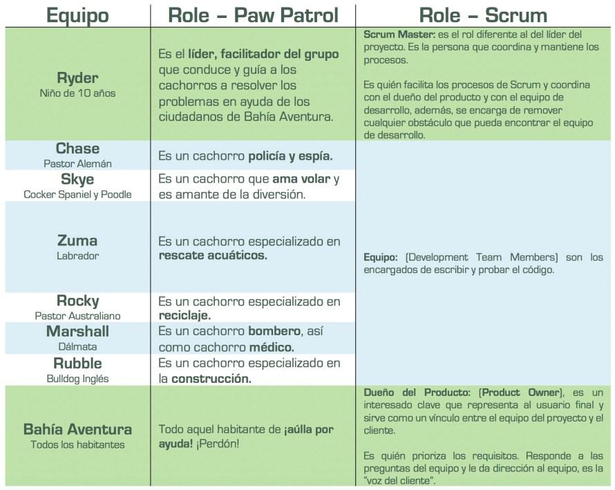 PawPatrol Scrum iPMOGuide05