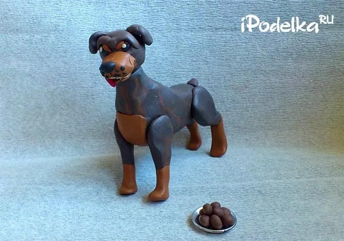 প্লাস্টিকের থেকে Rottweiler.